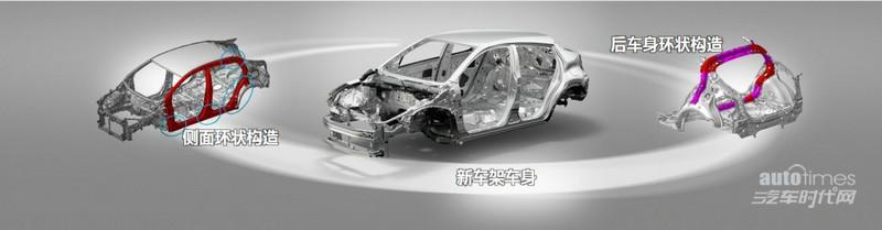 SUV潮流新物种  广汽丰田C-HR新车鉴赏