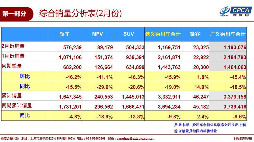 远景家族1-2月销量49414辆,助推吉利销量再创佳绩【汽车时代网】