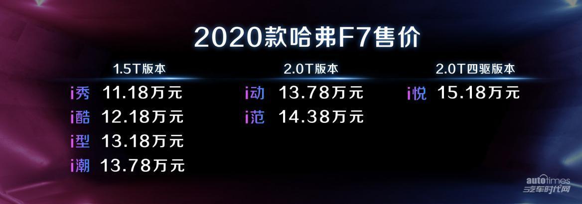 智控未来 2020款哈弗F7、哈弗F7x性能版、2020款哈弗F5震撼来袭
