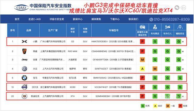 国家延长新能源汽车补贴 小鹏G3再送15000元大礼