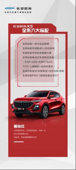 长安欧尚X5配置全面曝光 将推八款车型和两大选装包