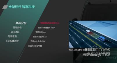 上汽大通MAXUS宽体轻客10月热销6,011台 同比大涨108.35%