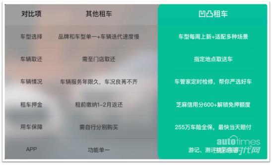 南京租车平台哪个好?哪个靠谱
