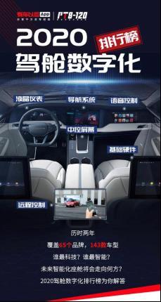 """2021必须拔草的智能""""装备"""" 首选天际ME7"""