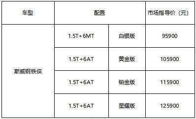 为潮酷青年而生 斯威钢铁侠售价9.59—12.59万元【汽车时代网】