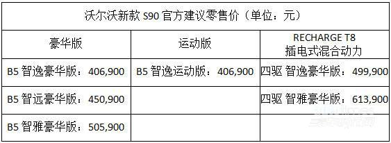 智慧升級 豪華越級 沃爾沃新款S90煥新上市【汽車時代網】