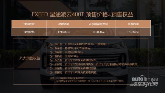 搭载2.0TGDI高性能发动机 超五星奢华SUV星途凌云400T敞开预售【轿车年代网】